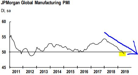 PMI Global