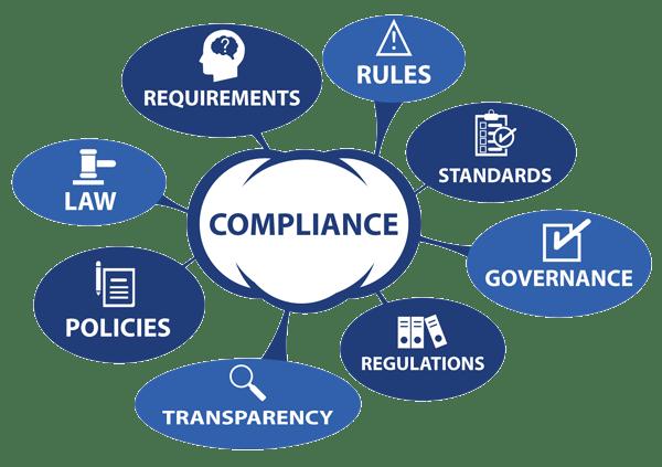 compliance mercado financeiro