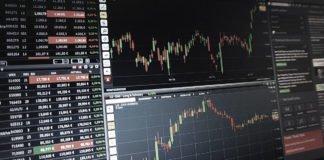 Gráfico de opções das ações
